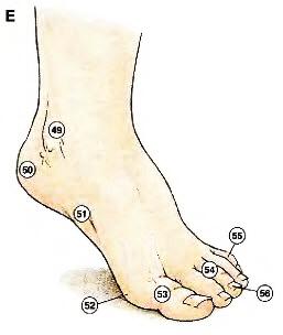 chan-foot